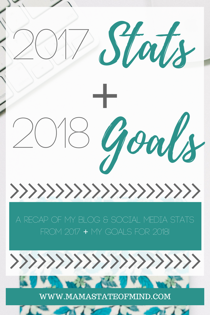 Starting my blog was one of the biggest highlights of 2017 for me. I've learned so much in the past 5 months and I couldn't be happier about my success as a blogger so far. — I have big goals for 2018, so I figured I would share some stats from my blog and social media to motivate myself (and hopefully other new bloggers) to work toward those goals this year!